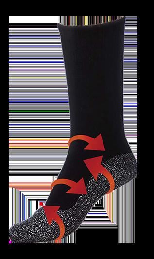 anti-cold socks